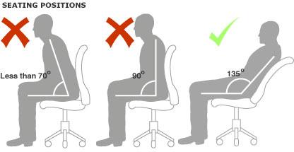 0101.vn - Ngồi thẳng không tốt cho lưng